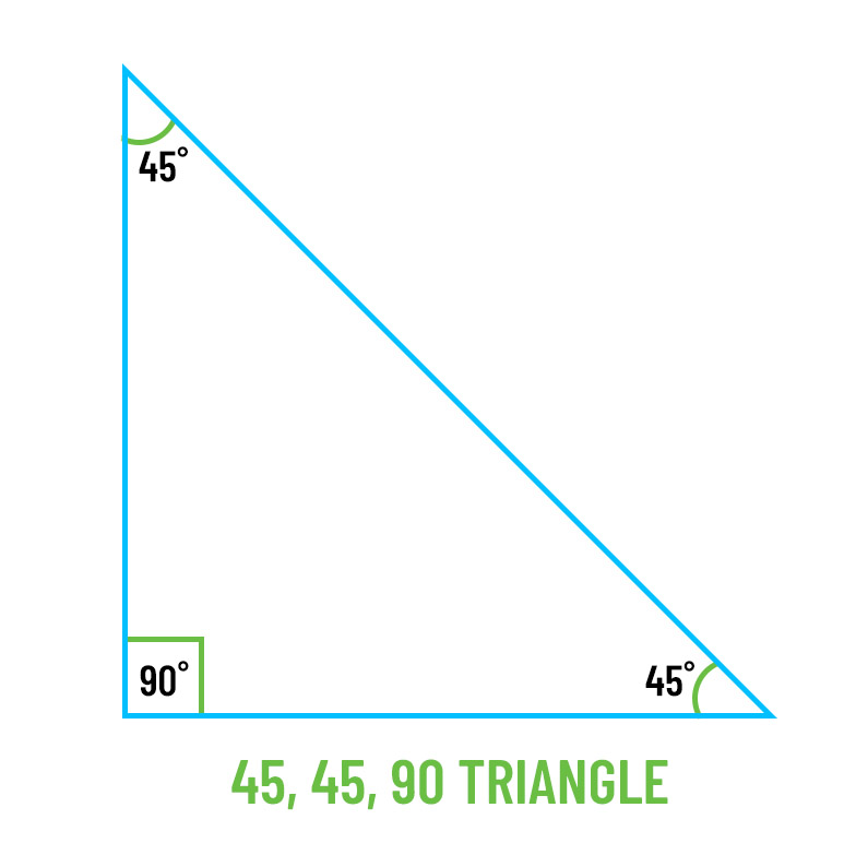 45, 45, 90 example triangle