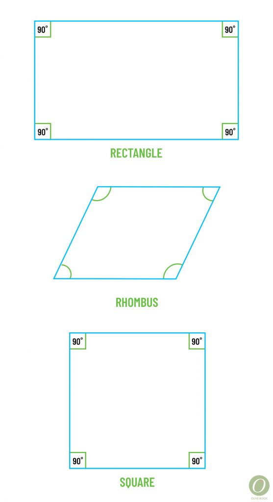 parallelograms for act study